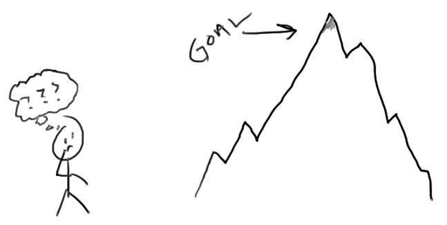 big-goal-mountain